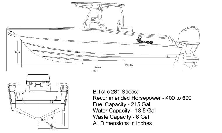 Billistic 281cc